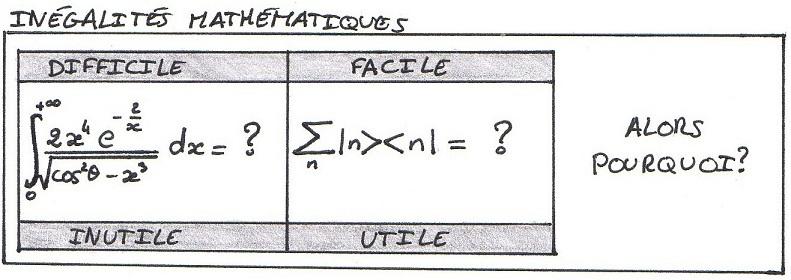 in-C3-A9galit-C3-A9s-math-C3-A9matiques